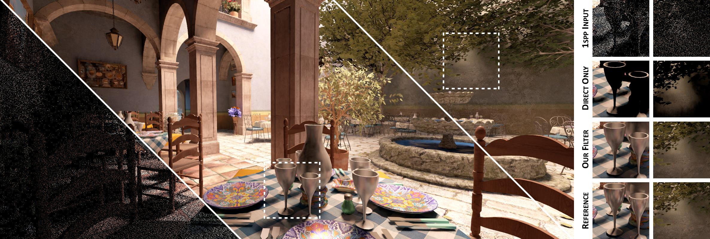 Ray Tracey's blog: Towards real-time path tracing: An Efficient
